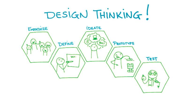 design-thinking-vianeo